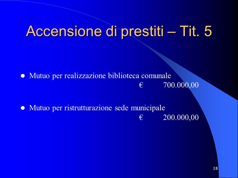 18 Accensione di prestiti – Tit. 5 Mutuo per realizzazione biblioteca comunale700.000,00 Mutuo per ristrutturazione sede municipale200.000,00