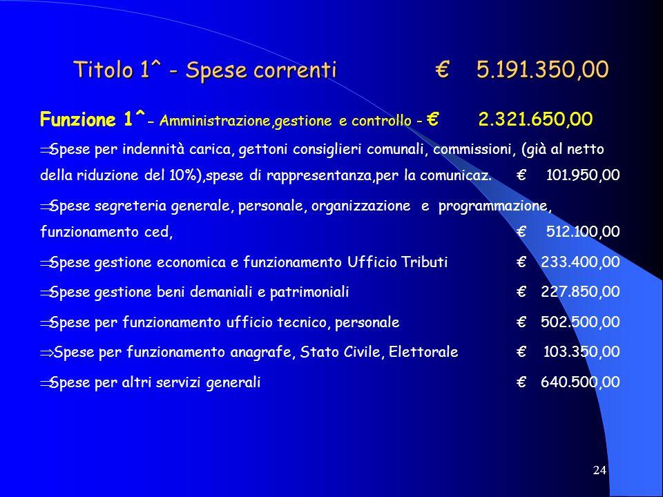 24 Funzione 1^ - Amministrazione,gestione e controllo - 2.321.650,00 Spese per indennità carica, gettoni consiglieri comunali, commissioni, (già al ne
