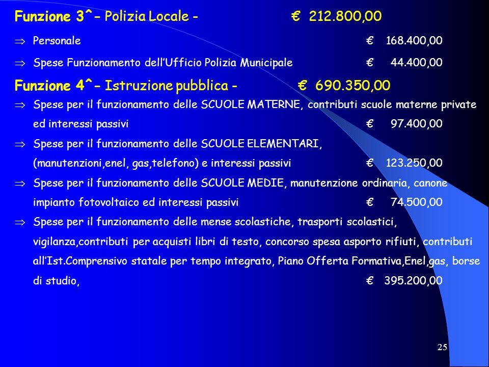 25 Funzione 3^- Polizia Locale - 212.800,00 Personale 168.400,00 Spese Funzionamento dellUfficio Polizia Municipale44.400,00 Funzione 4^- Istruzione p