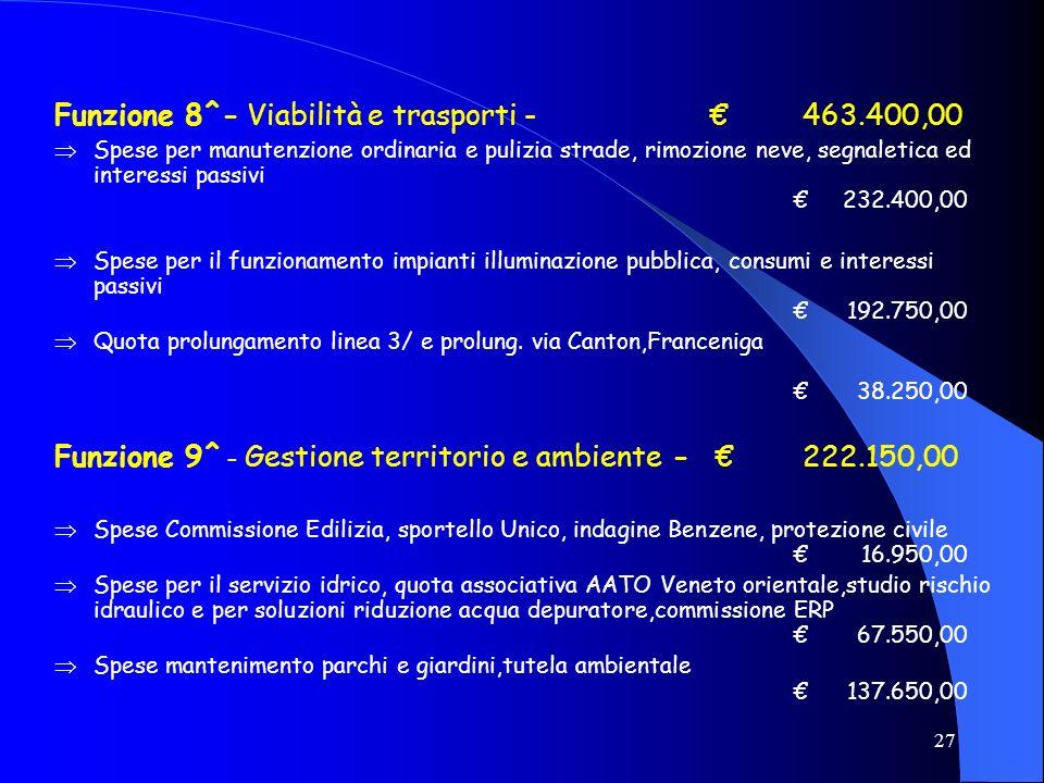 27 Funzione 8^- Viabilità e trasporti - 463.400,00 Spese per manutenzione ordinaria e pulizia strade, rimozione neve, segnaletica ed interessi passivi
