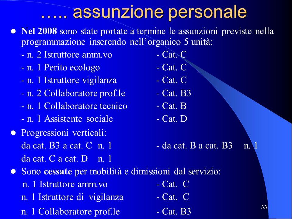 33 ….. assunzione personale Nel 2008 sono state portate a termine le assunzioni previste nella programmazione inserendo nellorganico 5 unità: - n. 2 I