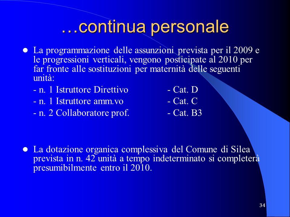 34 …continua personale La programmazione delle assunzioni prevista per il 2009 e le progressioni verticali, vengono posticipate al 2010 per far fronte