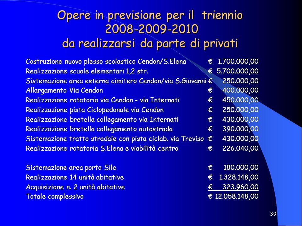 39 Opere in previsione per il triennio 2008-2009-2010 da realizzarsi da parte di privati Costruzione nuovo plesso scolastico Cendon/S.Elena1.700.000,0