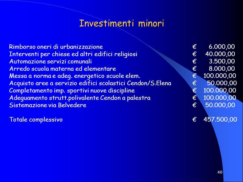 40 Investimenti minori Rimborso oneri di urbanizzazione 6.000,00 Interventi per chiese ed altri edifici religiosi 40.000,00 Automazione servizi comuna