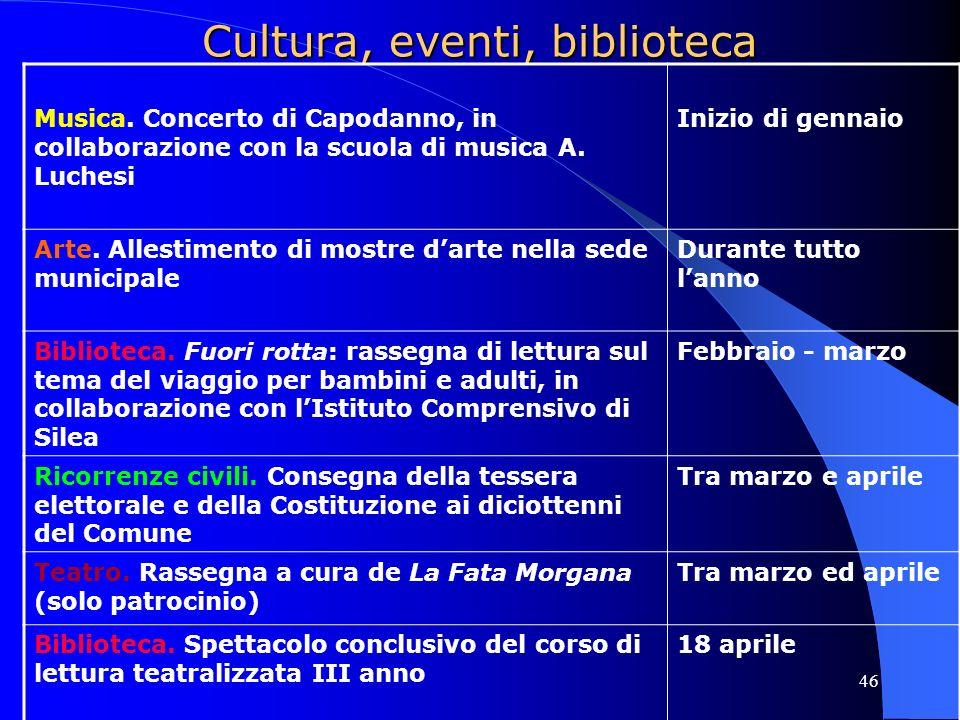 46 Cultura, eventi, biblioteca Musica. Concerto di Capodanno, in collaborazione con la scuola di musica A. Luchesi Inizio di gennaio Arte. Allestiment