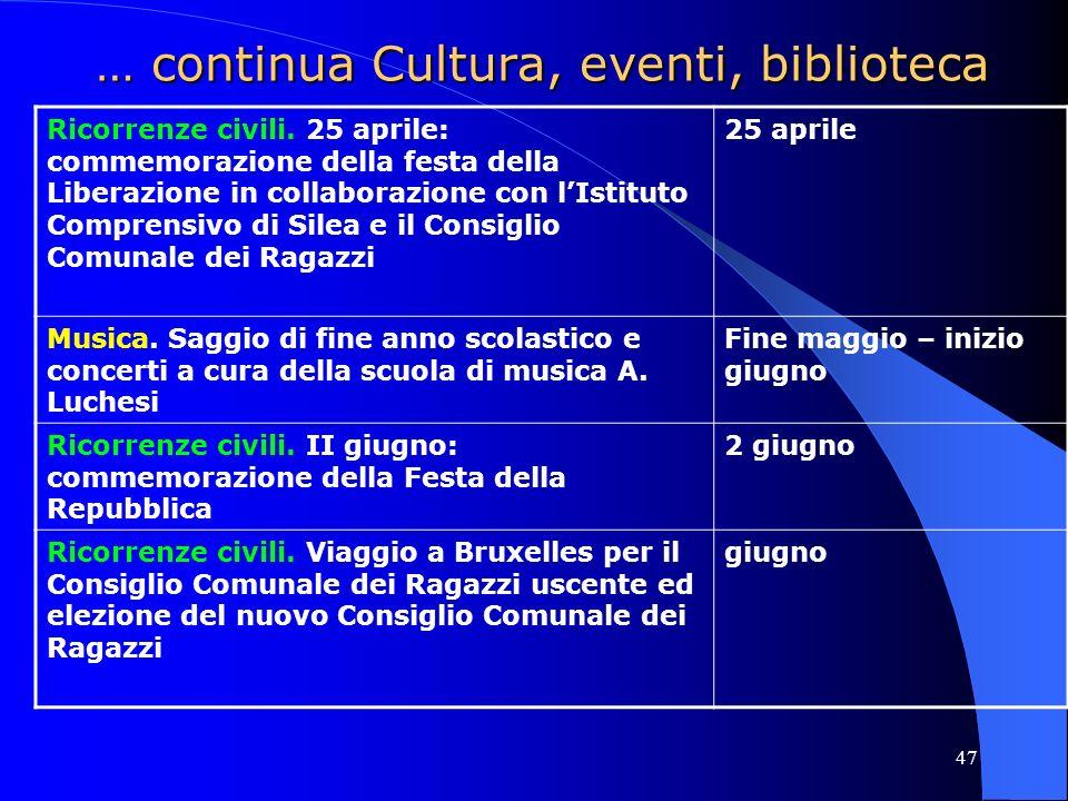 47 … continua Cultura, eventi, biblioteca Ricorrenze civili. 25 aprile: commemorazione della festa della Liberazione in collaborazione con lIstituto C
