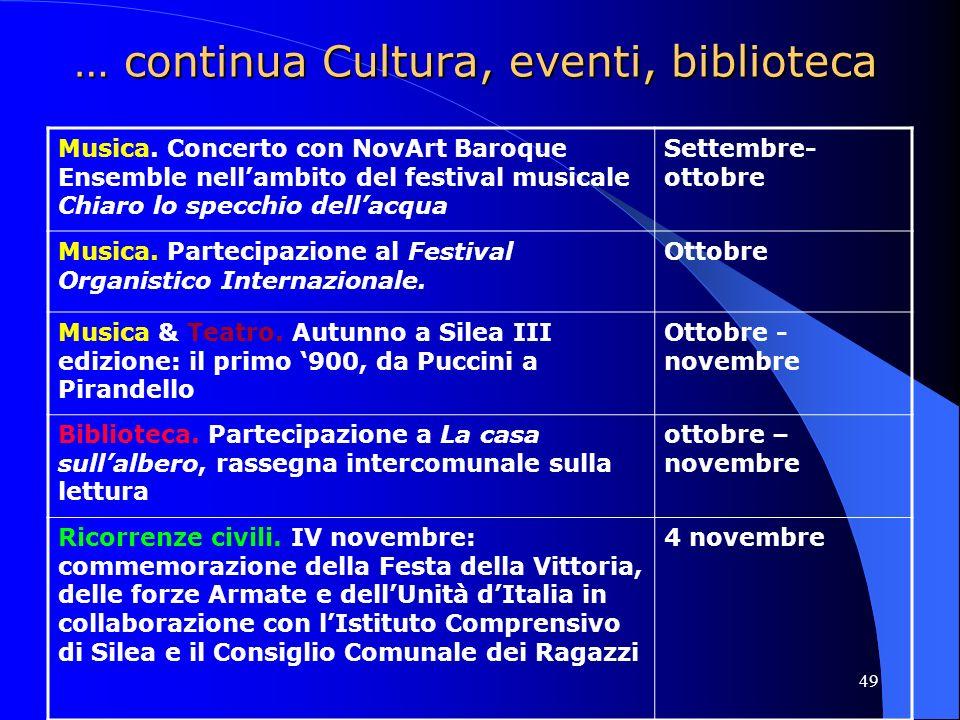 49 … continua Cultura, eventi, biblioteca Musica. Concerto con NovArt Baroque Ensemble nellambito del festival musicale Chiaro lo specchio dellacqua S