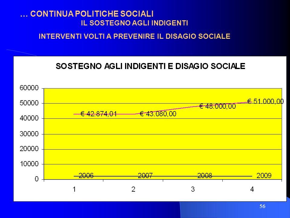 56 … CONTINUA POLITICHE SOCIALI IL SOSTEGNO AGLI INDIGENTI INTERVENTI VOLTI A PREVENIRE IL DISAGIO SOCIALE