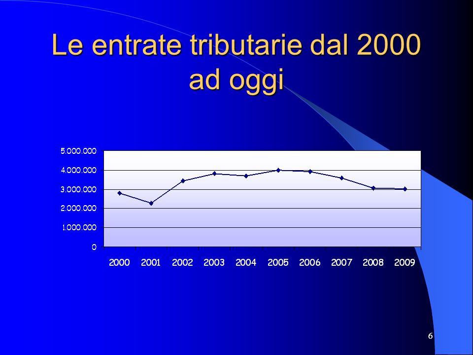 6 Le entrate tributarie dal 2000 ad oggi
