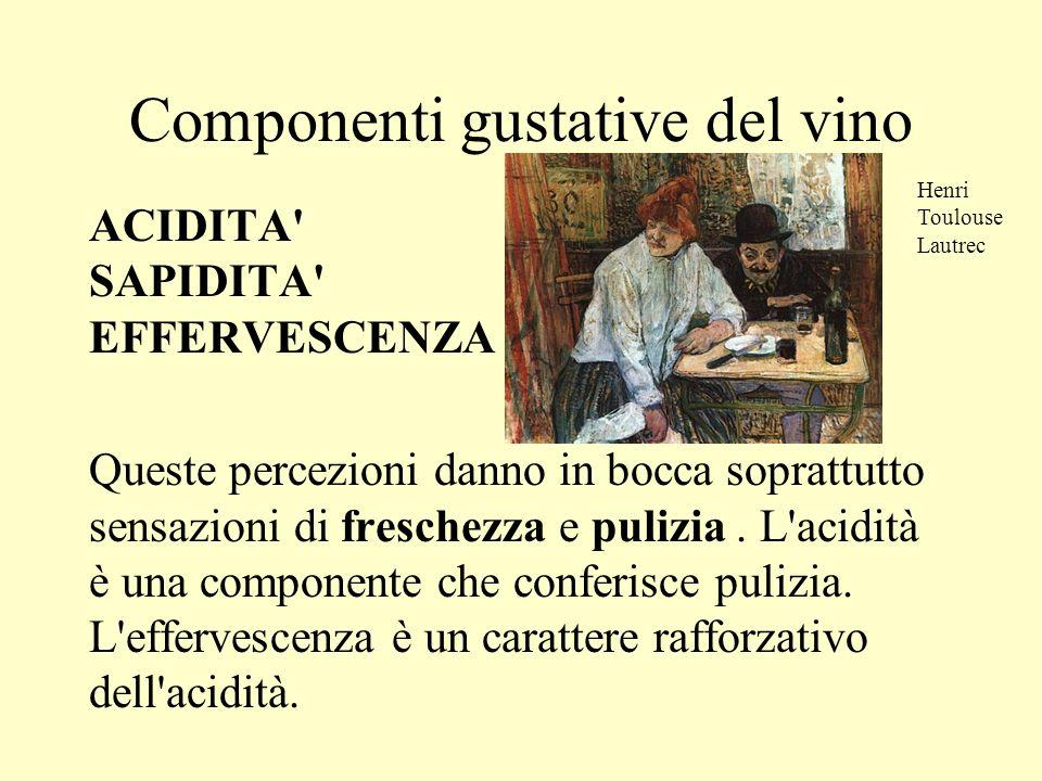 Componenti gustative del vino ACIDITA' SAPIDITA' EFFERVESCENZA Queste percezioni danno in bocca soprattutto sensazioni di freschezza e pulizia. L'acid