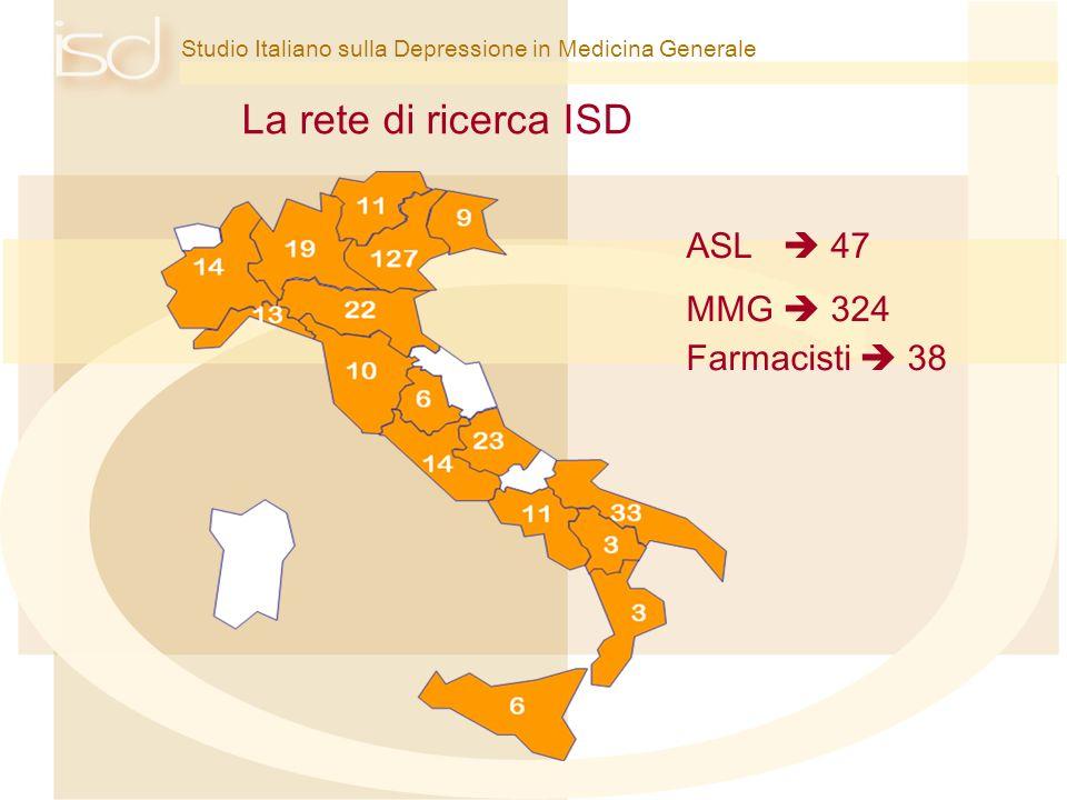 Studio Italiano sulla Depressione in Medicina Generale ASL 47 MMG 324 Farmacisti 38 La rete di ricerca ISD