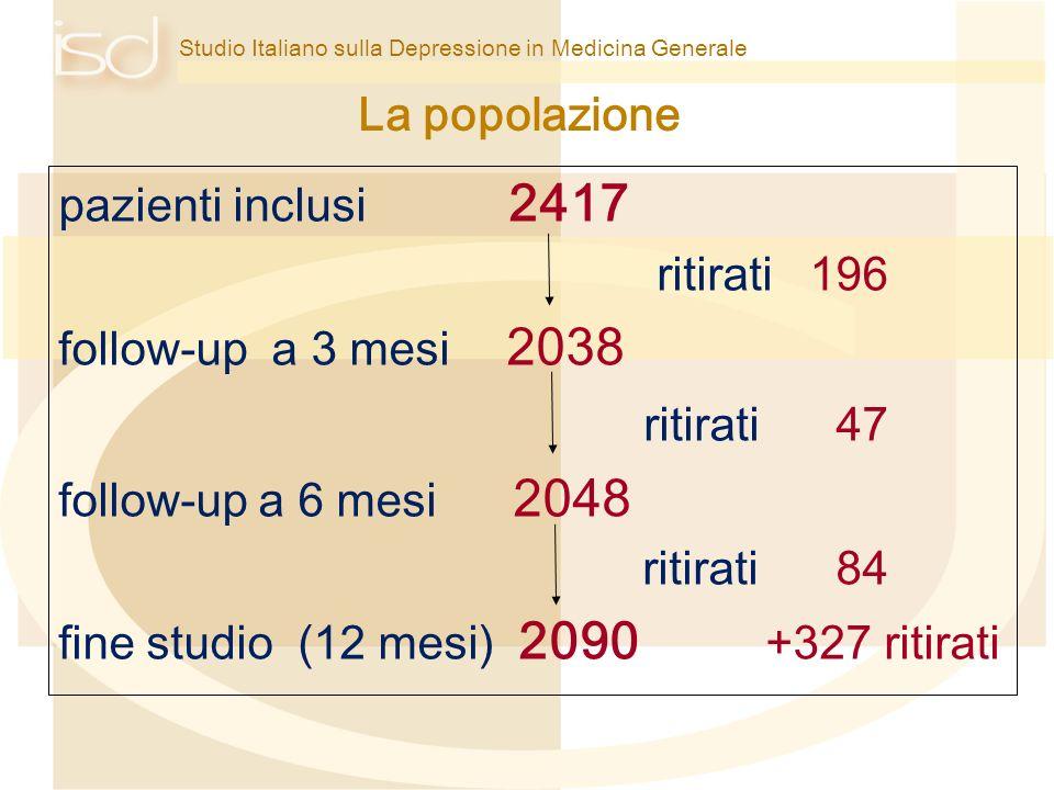 Studio Italiano sulla Depressione in Medicina Generale pazienti inclusi 2417 ritirati 196 follow-up a 3 mesi 2038 ritirati 47 follow-up a 6 mesi 2048