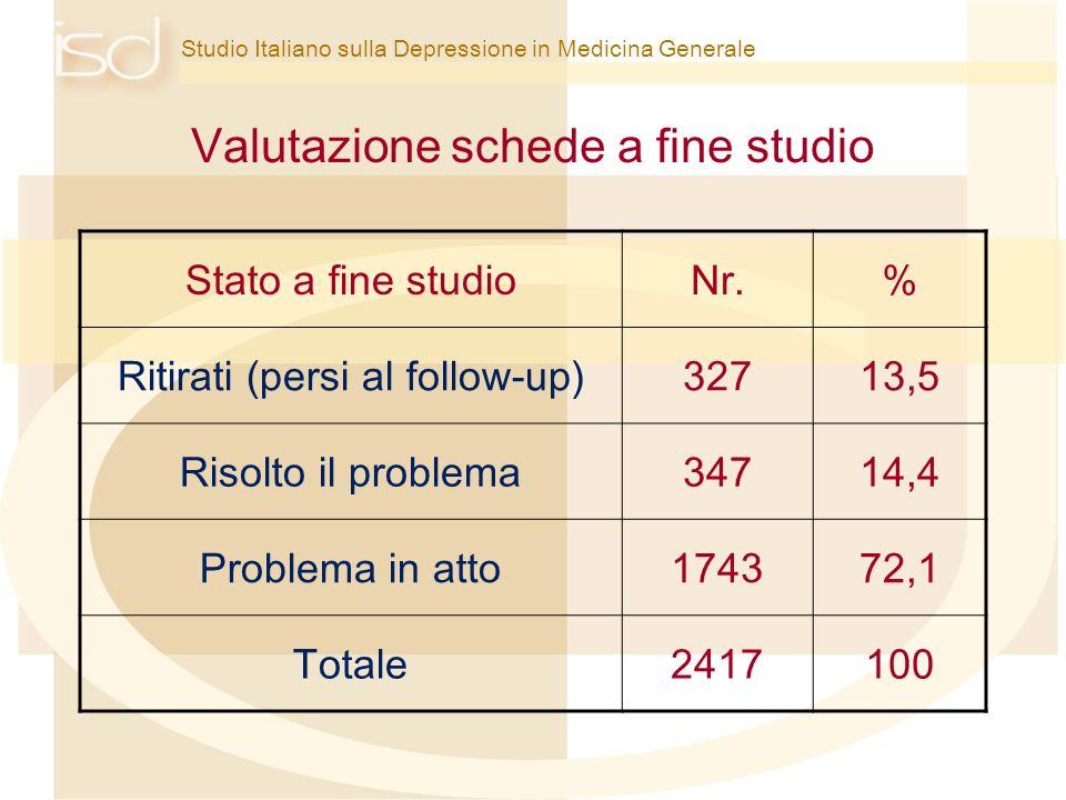 Studio Italiano sulla Depressione in Medicina Generale Valutazione schede a fine studio Stato a fine studioNr.% Ritirati (persi al follow-up)32713,5 R