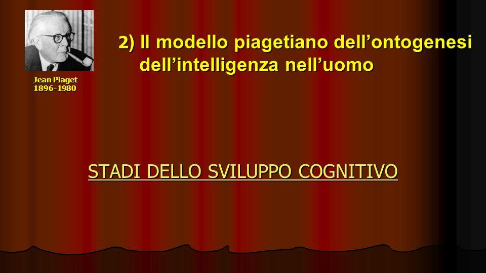 2 ) Il modello piagetiano dellontogenesi dellintelligenza nelluomo Jean Piaget 1896-1980 2 ) Il modello piagetiano dellontogenesi dellintelligenza nel