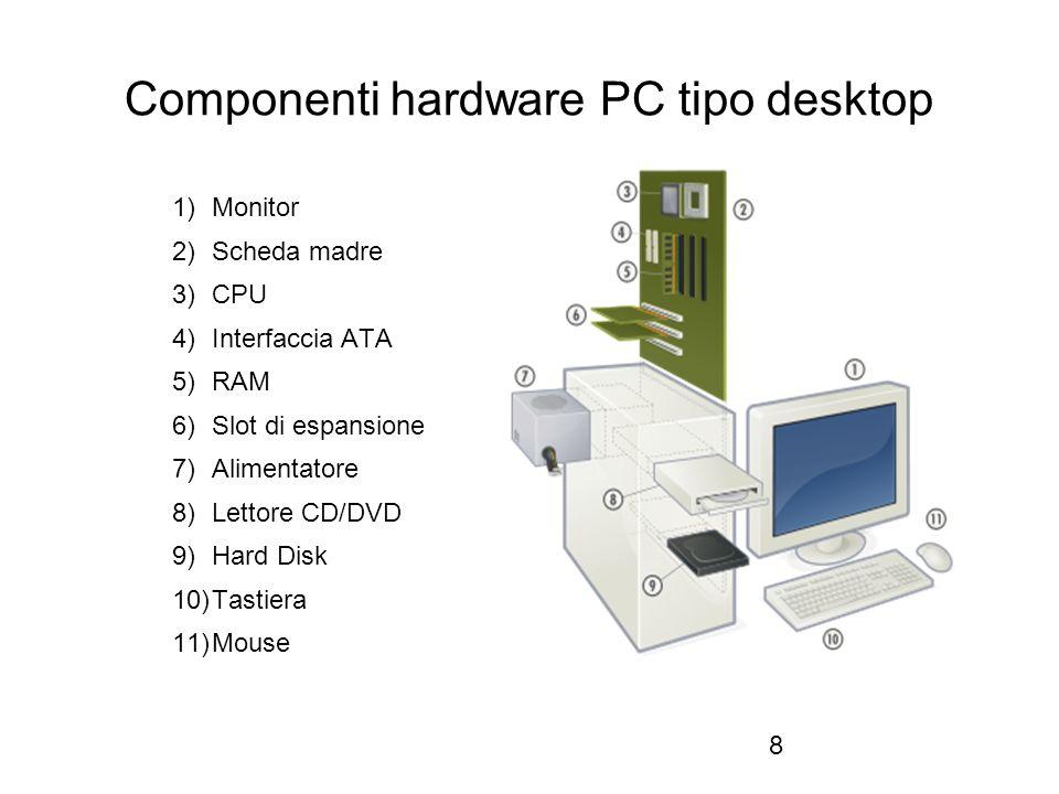 9 PC portatile Un computer portatile, anche chiamato notebook o laptop, è un personal computer dotato di display, tastiera e alimentazione a batteria, tutto integrato nello stesso telaio e caratterizzato da dimensioni e peso ridotti in modo da permetterne un facile trasporto ed un uso in mobilità.