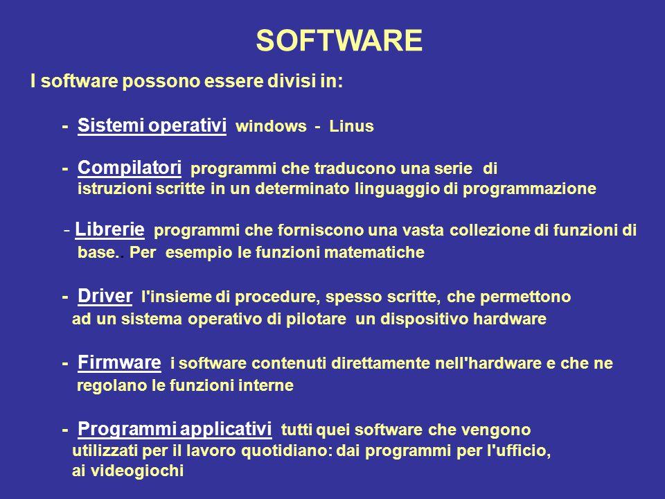 SOFTWARE I software possono essere divisi in: - Sistemi operativi windows - Linus - Compilatori programmi che traducono una serie di istruzioni scritte in un determinato linguaggio di programmazione - Librerie programmi che forniscono una vasta collezione di funzioni di base..
