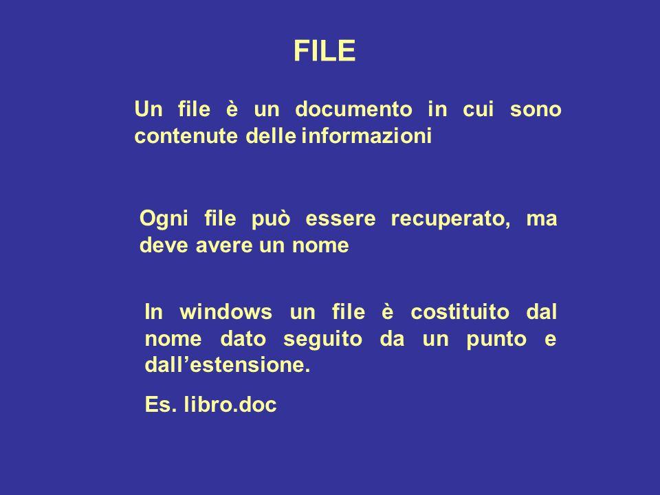 FILE Un file è un documento in cui sono contenute delle informazioni Ogni file può essere recuperato, ma deve avere un nome In windows un file è costituito dal nome dato seguito da un punto e dallestensione.