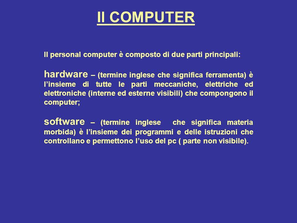 Il COMPUTER Il personal computer è composto di due parti principali: hardware – (termine inglese che significa ferramenta) è linsieme di tutte le parti meccaniche, elettriche ed elettroniche (interne ed esterne visibili) che compongono il computer; software – (termine inglese che significa materia morbida) è linsieme dei programmi e delle istruzioni che controllano e permettono luso del pc ( parte non visibile).