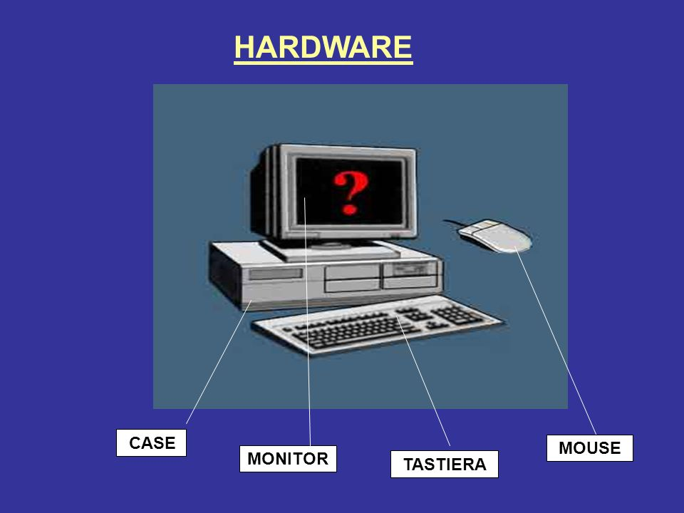 CASE MONITOR TASTIERA MOUSE HARDWARE