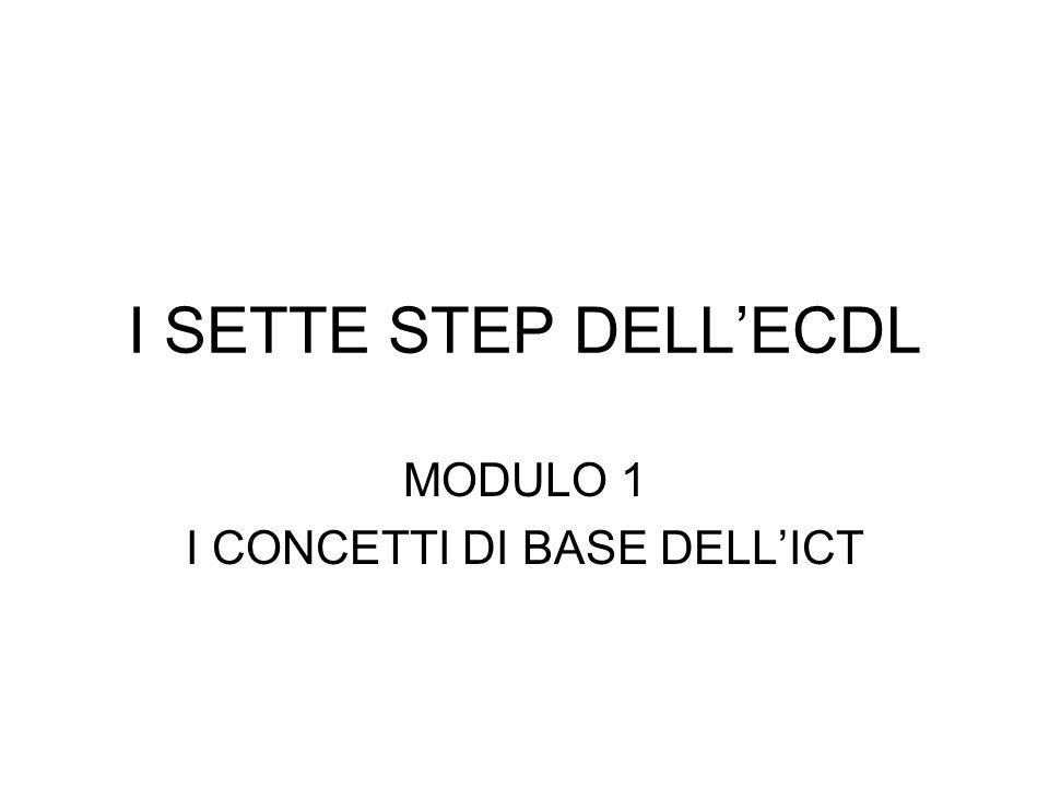 I SETTE STEP DELLECDL MODULO 1 I CONCETTI DI BASE DELLICT
