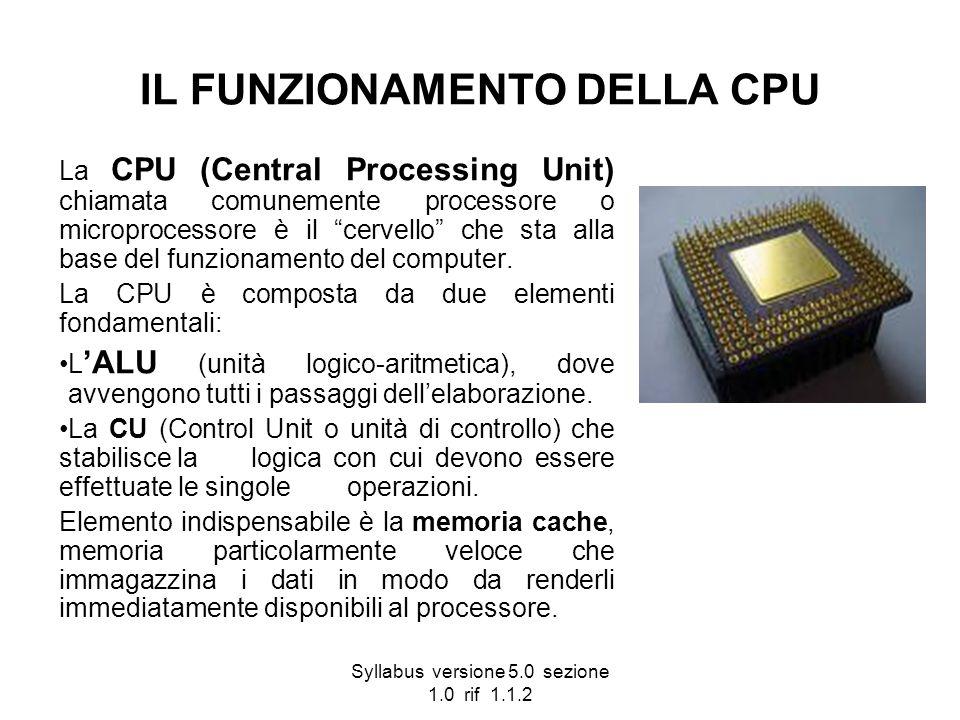 Syllabus versione 5.0 sezione 1.0 rif 1.1.2 IL FUNZIONAMENTO DELLA CPU La CPU (Central Processing Unit) chiamata comunemente processore o microprocess