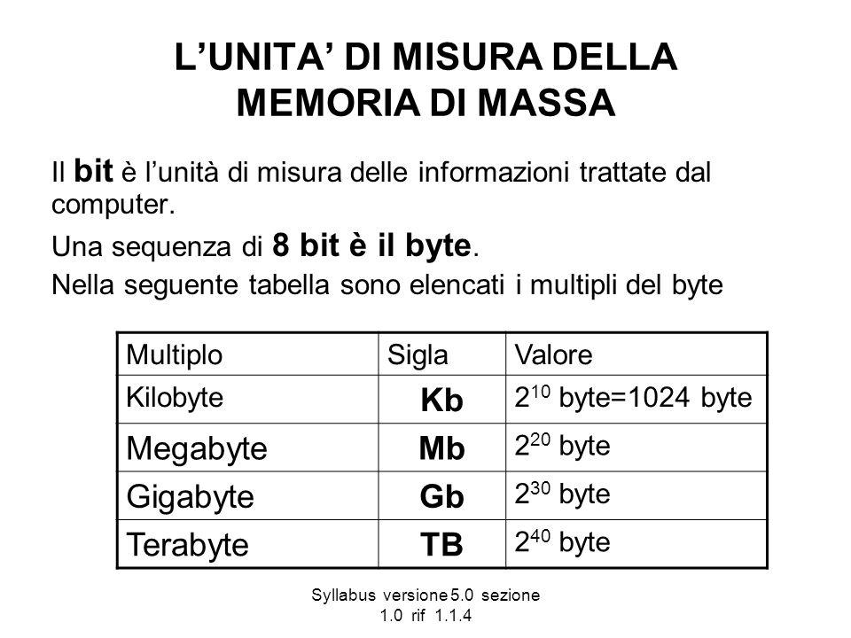 Syllabus versione 5.0 sezione 1.0 rif 1.1.4 LUNITA DI MISURA DELLA MEMORIA DI MASSA Il bit è lunità di misura delle informazioni trattate dal computer