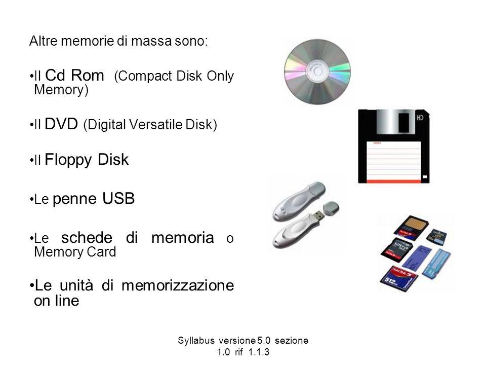 Syllabus versione 5.0 sezione 1.0 rif 1.1.3 Altre memorie di massa sono: Il Cd Rom (Compact Disk Only Memory) Il DVD (Digital Versatile Disk) Il Flopp