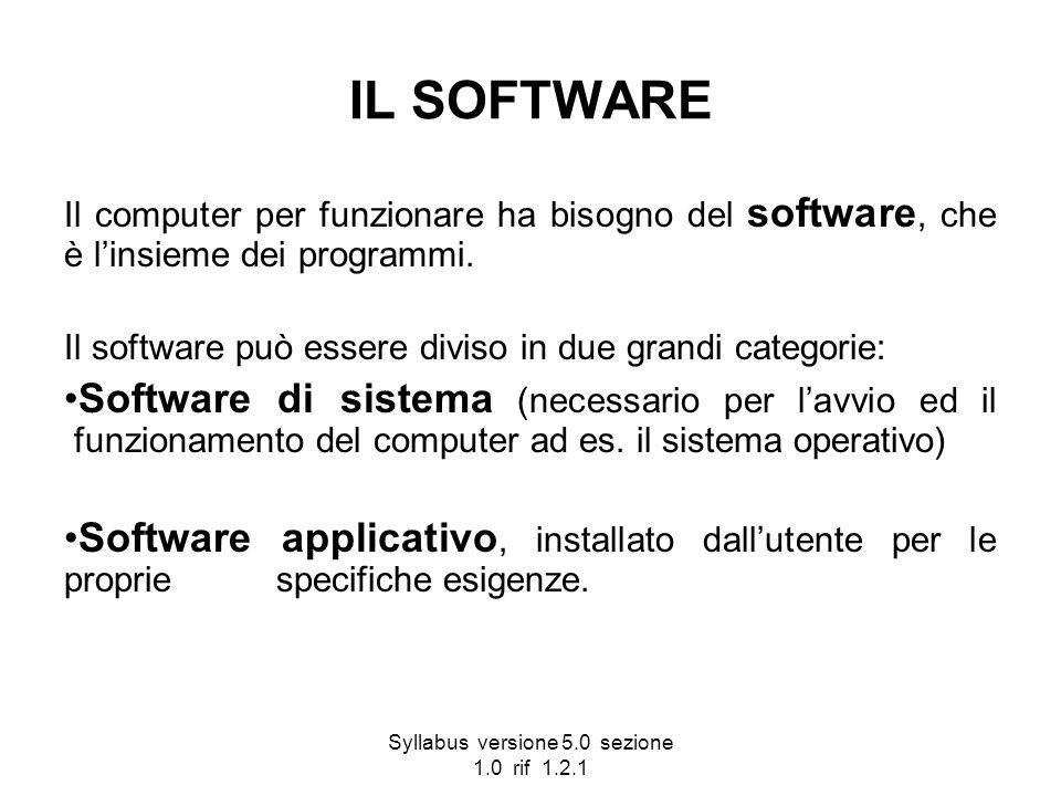 Syllabus versione 5.0 sezione 1.0 rif 1.2.1 IL SOFTWARE Il computer per funzionare ha bisogno del software, che è linsieme dei programmi. Il software