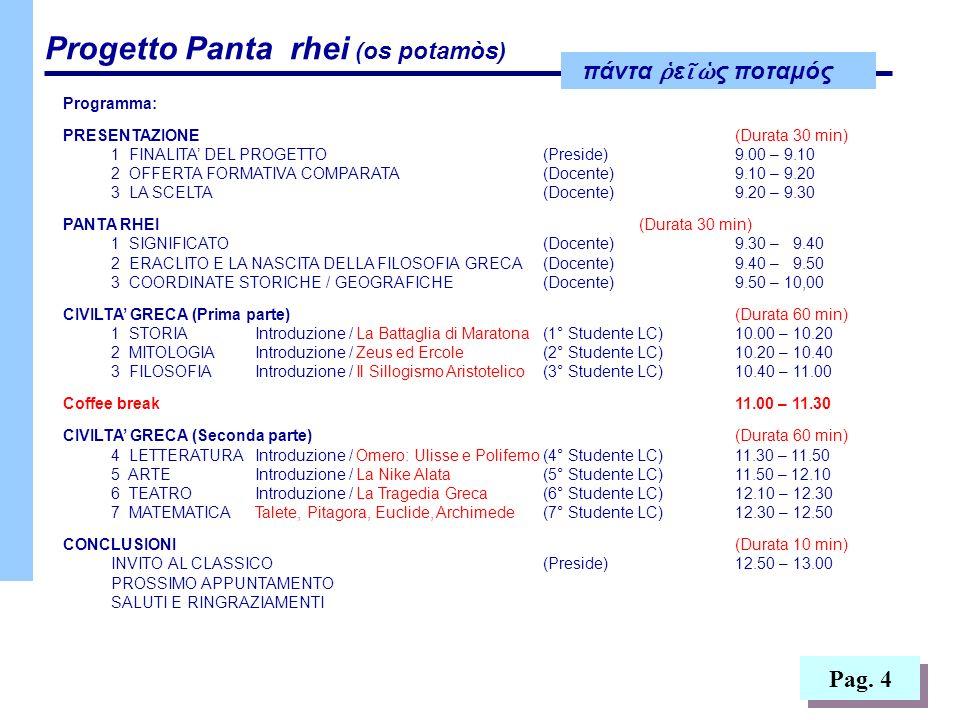 πάντα ε ς ποταμός Progetto Panta rhei (os potamòs) Sito Web per download file Progetto Panta rhei (os potamòs): http://www.graziadauria.it/ Pag.