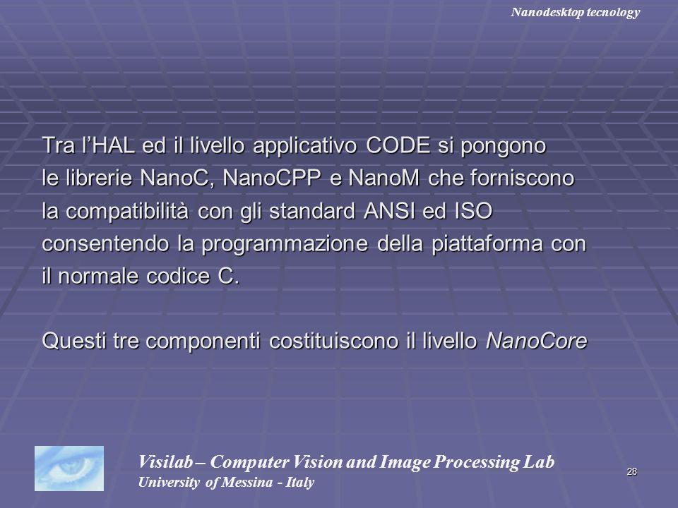28 Tra lHAL ed il livello applicativo CODE si pongono le librerie NanoC, NanoCPP e NanoM che forniscono la compatibilità con gli standard ANSI ed ISO