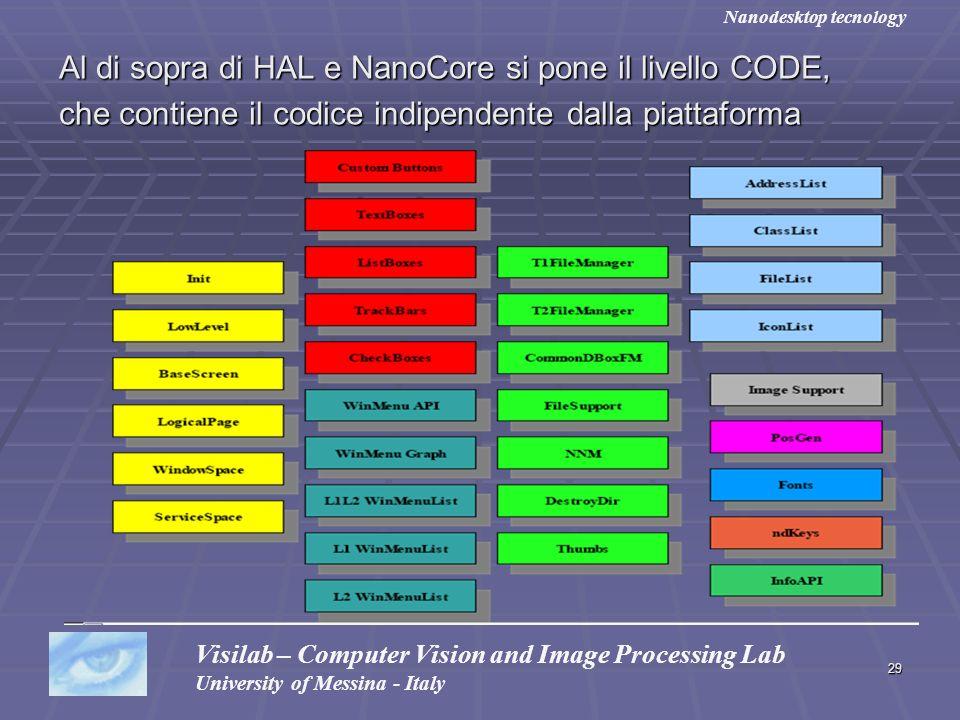 29 Al di sopra di HAL e NanoCore si pone il livello CODE, che contiene il codice indipendente dalla piattaforma Visilab – Computer Vision and Image Pr