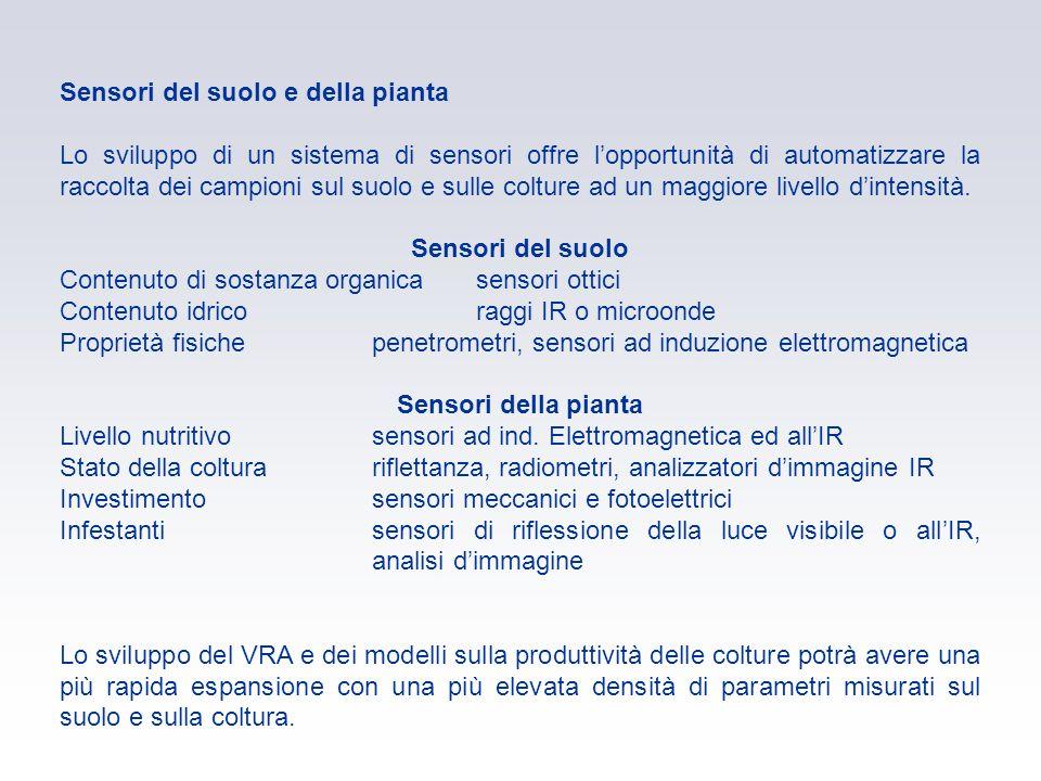 Sensori del suolo e della pianta Lo sviluppo di un sistema di sensori offre lopportunità di automatizzare la raccolta dei campioni sul suolo e sulle c