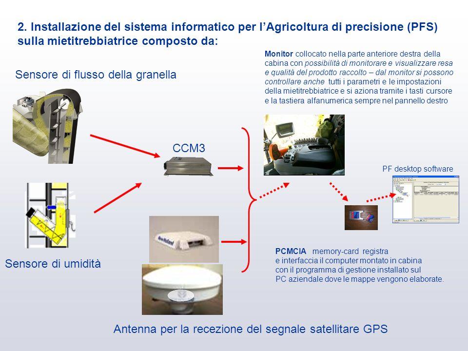 Antenna per la recezione del segnale satellitare GPS CCM3 Sensore di flusso della granella Sensore di umidità PCMCIA memory-card registra e interfacci