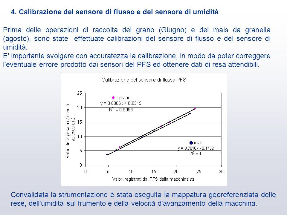 Prima delle operazioni di raccolta del grano (Giugno) e del mais da granella (agosto), sono state effettuate calibrazioni del sensore di flusso e del