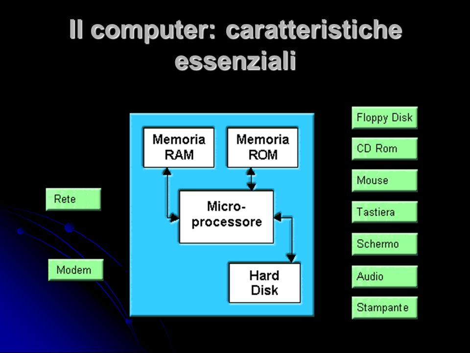 Il computer: caratteristiche essenziali