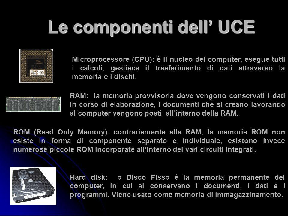 Le componenti dell UCE Microprocessore (CPU): è il nucleo del computer, esegue tutti i calcoli, gestisce il trasferimento di dati attraverso la memoria e i dischi.