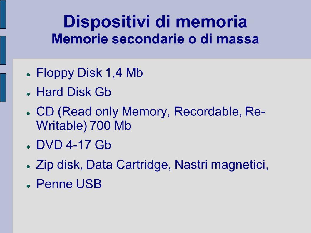 Dispositivi di memoria Memorie secondarie o di massa Floppy Disk 1,4 Mb Hard Disk Gb CD (Read only Memory, Recordable, Re- Writable) 700 Mb DVD 4-17 G