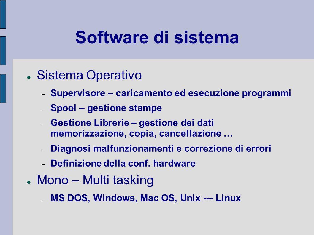 Software di sistema Sistema Operativo Supervisore – caricamento ed esecuzione programmi Spool – gestione stampe Gestione Librerie – gestione dei dati