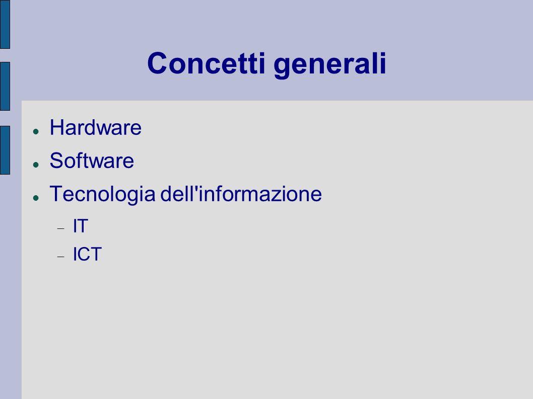 Concetti generali Hardware Software Tecnologia dell'informazione IT ICT