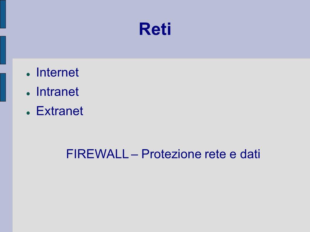 Reti Internet Intranet Extranet FIREWALL – Protezione rete e dati