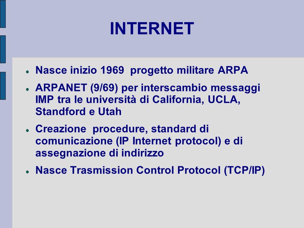 INTERNET Nasce inizio 1969 progetto militare ARPA ARPANET (9/69) per interscambio messaggi IMP tra le università di California, UCLA, Standford e Utah