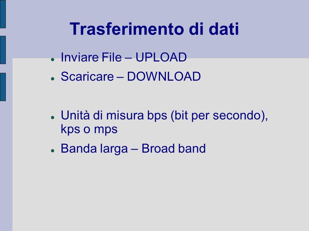 Trasferimento di dati Inviare File – UPLOAD Scaricare – DOWNLOAD Unità di misura bps (bit per secondo), kps o mps Banda larga – Broad band