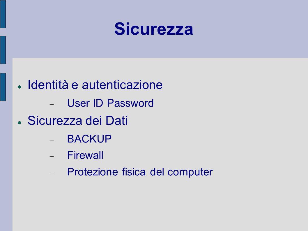 Sicurezza Identità e autenticazione User ID Password Sicurezza dei Dati BACKUP Firewall Protezione fisica del computer