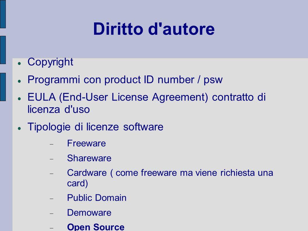 Diritto d'autore Copyright Programmi con product ID number / psw EULA (End-User License Agreement) contratto di licenza d'uso Tipologie di licenze sof