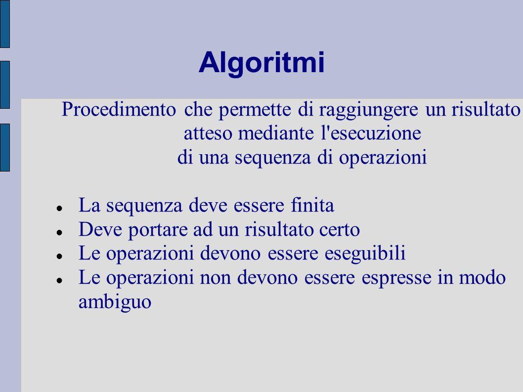 Algoritmi Procedimento che permette di raggiungere un risultato atteso mediante l'esecuzione di una sequenza di operazioni La sequenza deve essere fin