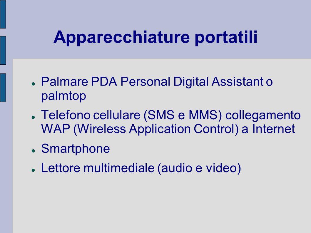 Apparecchiature portatili Palmare PDA Personal Digital Assistant o palmtop Telefono cellulare (SMS e MMS) collegamento WAP (Wireless Application Contr