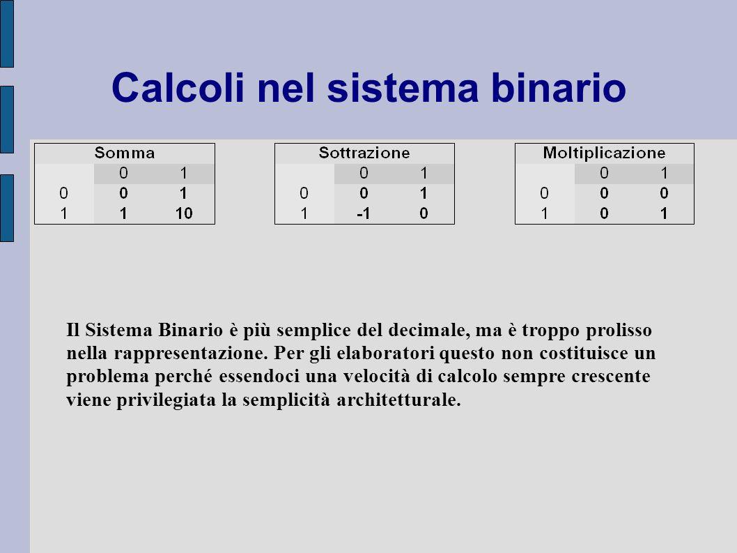 Calcoli nel sistema binario Il Sistema Binario è più semplice del decimale, ma è troppo prolisso nella rappresentazione. Per gli elaboratori questo no