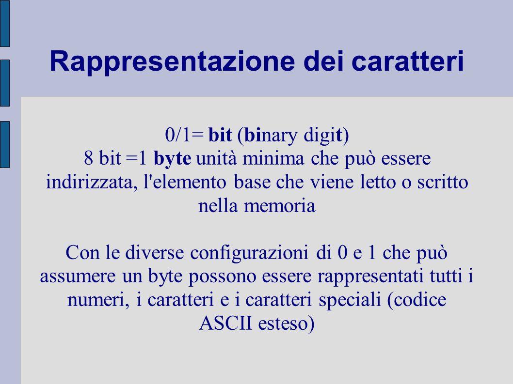 Rappresentazione dei caratteri 0/1= bit (binary digit) 8 bit =1 byte unità minima che può essere indirizzata, l'elemento base che viene letto o scritt