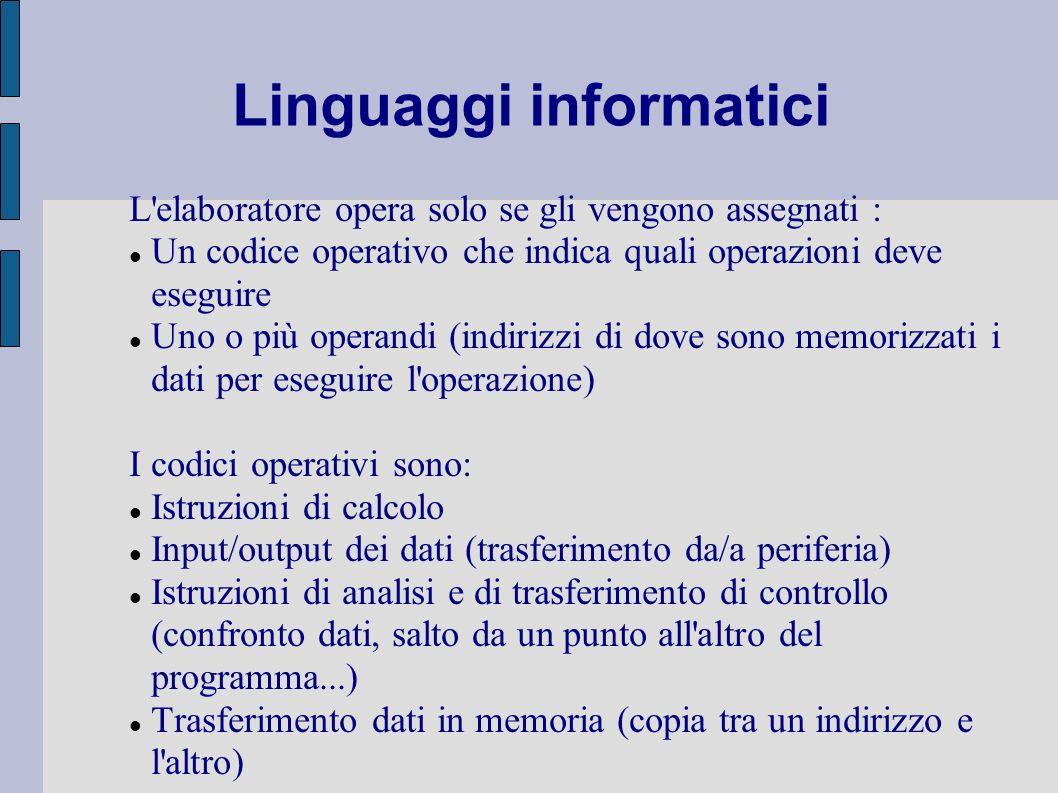 Linguaggi informatici L'elaboratore opera solo se gli vengono assegnati : Un codice operativo che indica quali operazioni deve eseguire Uno o più oper