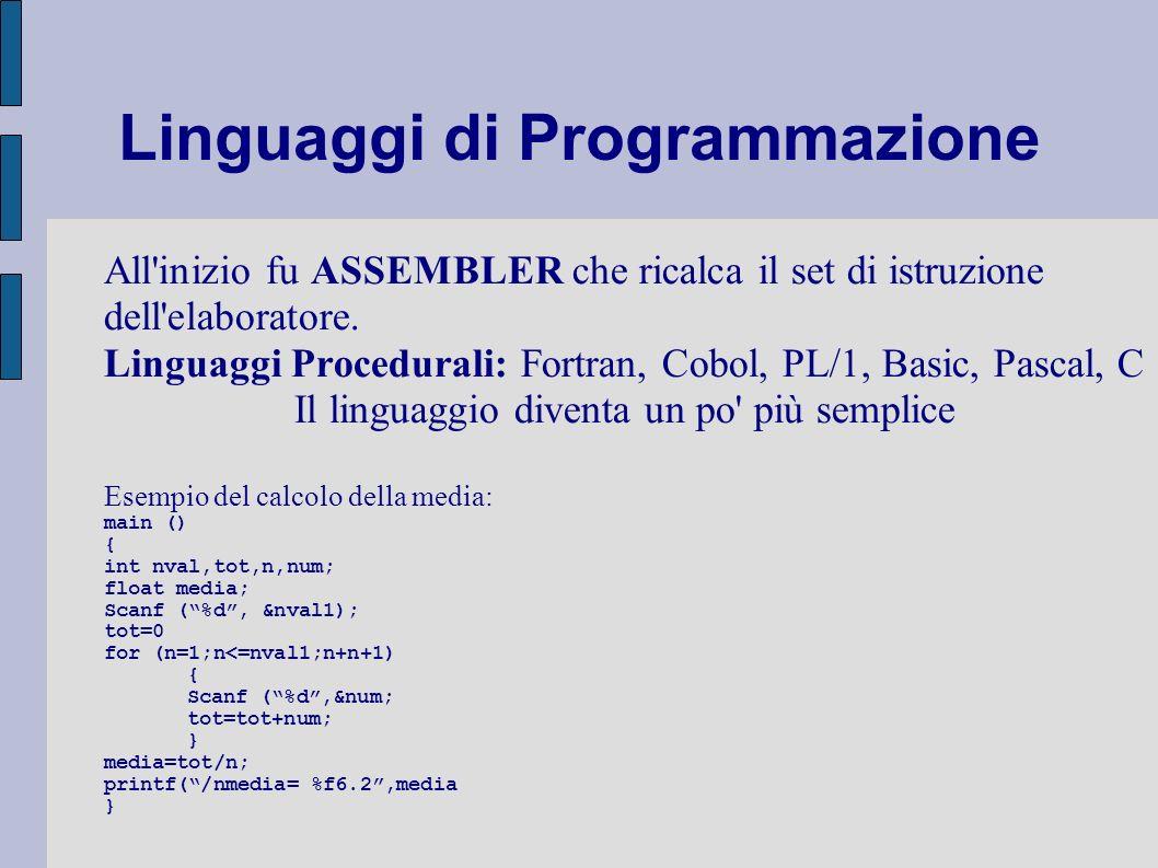 Linguaggi di Programmazione All'inizio fu ASSEMBLER che ricalca il set di istruzione dell'elaboratore. Linguaggi Procedurali: Fortran, Cobol, PL/1, Ba